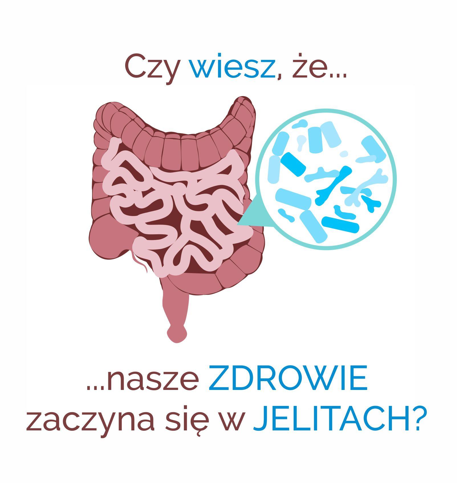 Czy wiesz, że zdrowie...?